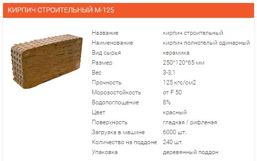 размеры кирпича стандартного красного м 125